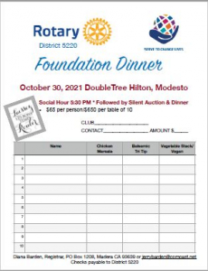 Flyer with info about Foundation Dinner. Has place to add 10 names.